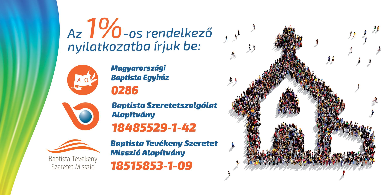 1%_uj_eselyt_teremt